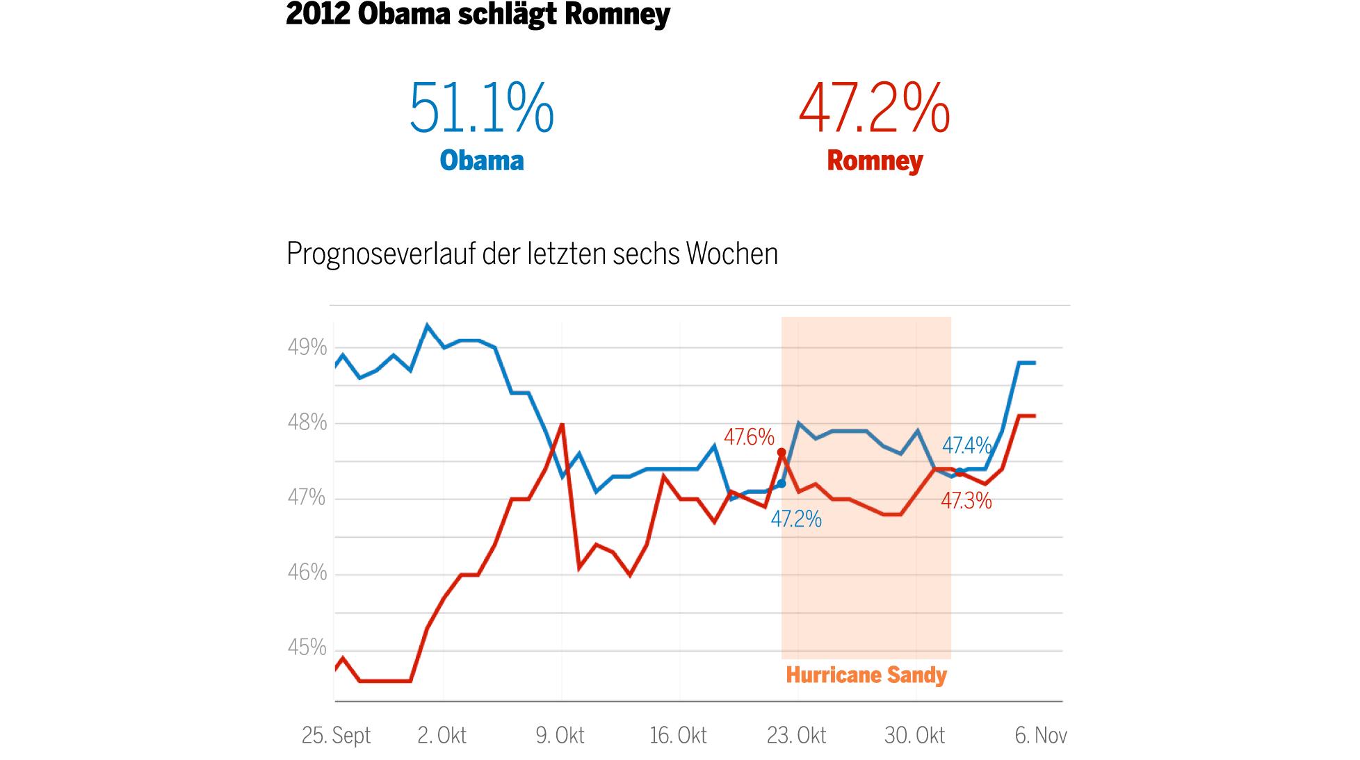 2012 Ta Grafik 12 10 2016